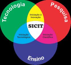 SICIT - Universidade de Itaúna